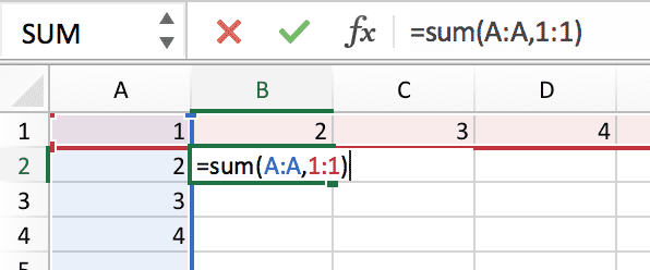 Excel Formula Syntax - Special Characters - sum A and 1