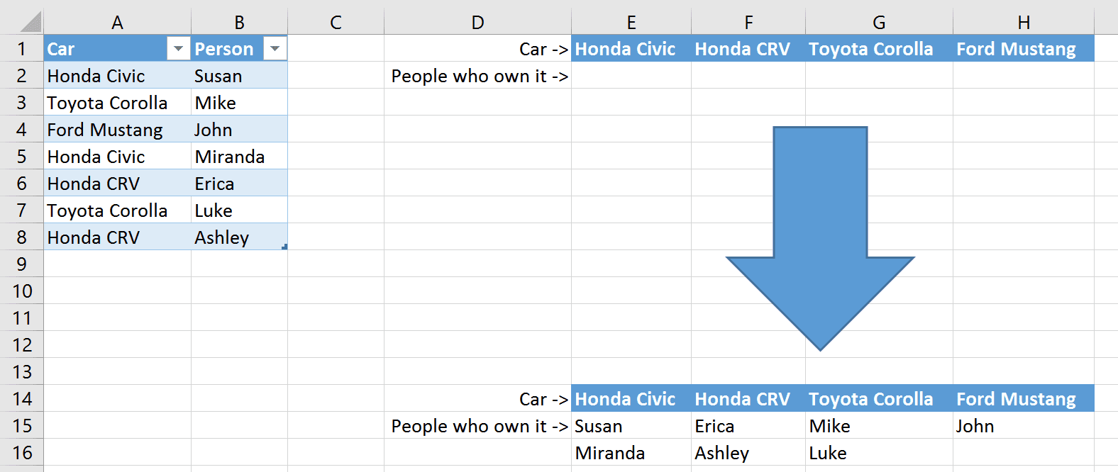 Create a Unique List in Excel based on Criteria   Spreadsheets ...